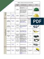 Anexo 1 Equipo de Protección Personal de JRC V.2