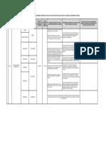 Matriz de Seguimiento - Divpol Oeste
