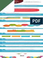 Complementaria. Incidencia Política y participación Construcción de Paz.pdf