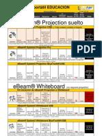 2011-1-PVPr-eBeam-Proj-StudyPLAN