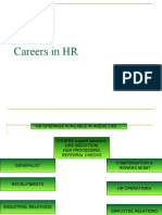 careers for MBAs