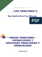 CURSO DERECHO TRIBUTARIO II ACTUALIZADO Correo 2