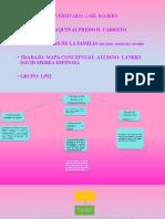 SIERRA LANRRY - Comunicación simétrica y complementaria