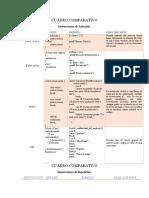 CUADRO-COMPARATIVOS instruccion de seleccion e instruccion de repeticcion
