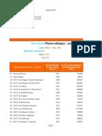 Photovoltaique_ensol_et_gisemt_net(NPdC,SCOT)