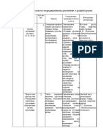 Перспективный план по нетрадиционному рисованию, ср. гр..doc