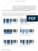 Dorian Mode in all keys