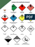 Etiquettes de Danger
