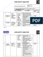 Job Safety Analysis - Clinker Storage.docx