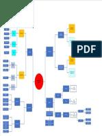 Organizador Grafico Auditoria - Marco Gomez.pdf
