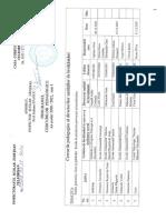 Programul_cercurilor_pedagogice_sem_I_2020-2021