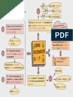 CD_mapa_mental.pdf