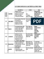 literatura-cuadros-sinopticos-1.pdf