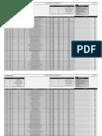 CLARIN-DO-AUT-2020-600-001-R2 - MEDIÇÃO DE MONTAGEM INSTRUMENTAÇÃO.pdf