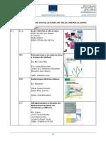Libros dpto electrónica GM-2020-21.pdf