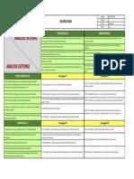 2. Análisis FODA - Medio Ambiente