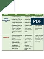 comparacion.pdf