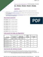 DTC P0261, P0262, P0264, P0265, P0267, P0268, P0270, o P0271