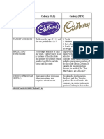 Cadbury group 1.docx