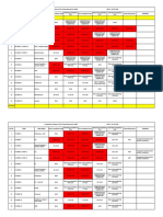 Falseceiling clearance schedule