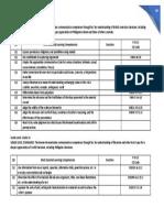ENGLISH MELCs Grade 9 (1).pdf