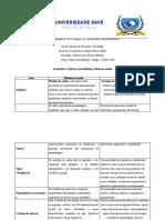 Actividade-3-Relacao entre Metodos e meios de ensino.docx