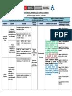 matriz planificacion 3er año civica unidad 1 segundo bimestre