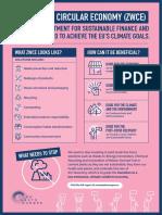 zero_waste_europe_infographic_sustainable-finance-for-a-zero-waste-circular-economy_en