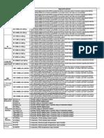 B1_B1z_HB1_NewModelsSpecification_en.pdf
