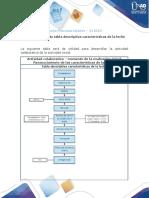 TC1_Anexo 1_Tabla descriptiva caracterisiticas de la leche para la fase 1-Yulieth