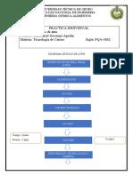 PRÁCTICA INDIVIDUAL-Diagrama de flujo de atún y layout