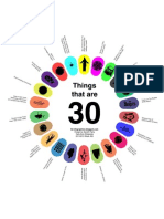 Week #30 – Things that are 30