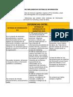 AP04-EV01 FORO IMPLEMENTAR SISTEMA DE INFORMACIÓN