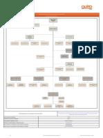 literal a1) organigrama de la institucion - mayo