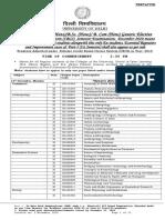 Date-Sheet Generci Elective -20-Sem.I,III.pdf