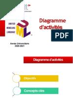 diagramme d'activité (2.1)