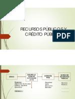 RECURSOS PÚB Y CRÉDITO PÚB y CLASIF TRIBUTOS E IMPUESTOS PPIOS ECONOMICOS