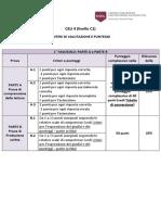 celi-4-valutazione