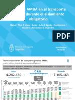 Usuarios transporte público 04.12.2020