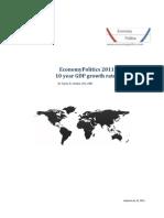 EconomyPolitics, 2010 Global 10 Yr Growth Rates
