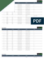 Reporte Plataforma Case580.pdf