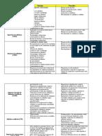 Cuadro certificados procesos