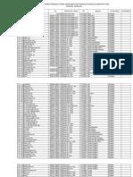 Data Pegawai PTA dan PA se Sumut