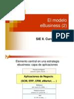 MODELO E-BUSINESS