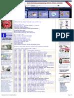 C Informacion Averias Codigos OBD ISO9141.pdf