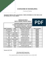 graduatoria_vigili_td