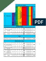 programa de metodo de calificacion objetiva