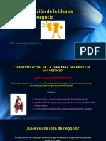 2-IDEINTIFICACION DE UNA IDEA DE NEGOCIO-2019