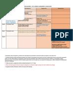 L3 Assignment & Exam Dates for Q2[83]