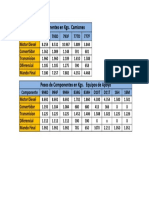 pesos componentes.pdf